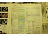 セドリックシーマ 4ドアハードトップタイプⅡリミテッドエディションの装備一覧表です。