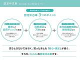 フィット 1.3 13G Sパッケージ